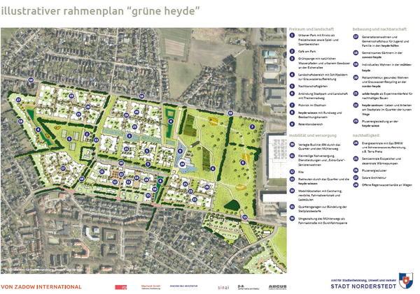 6013_RP_Mühlenweg_illustrer Rahmenplan - Grüne Heyde